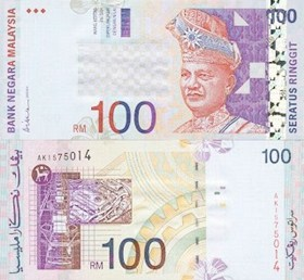 currency-malay